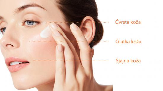 Kako vitamin C pomaže koži?